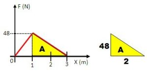 energia_cinetica_formula