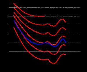 inquinamento-acustico-decibel