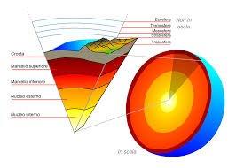Energia-interna-terra