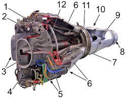 Energia-meccanica-dettaglio