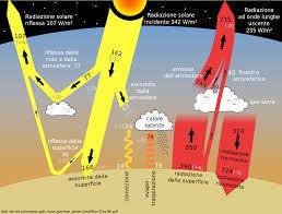 Energia-termica-schema