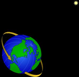 Rotazione-terrestre