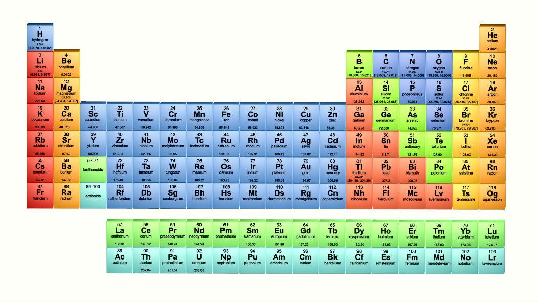 1528470395_tavola-periodica