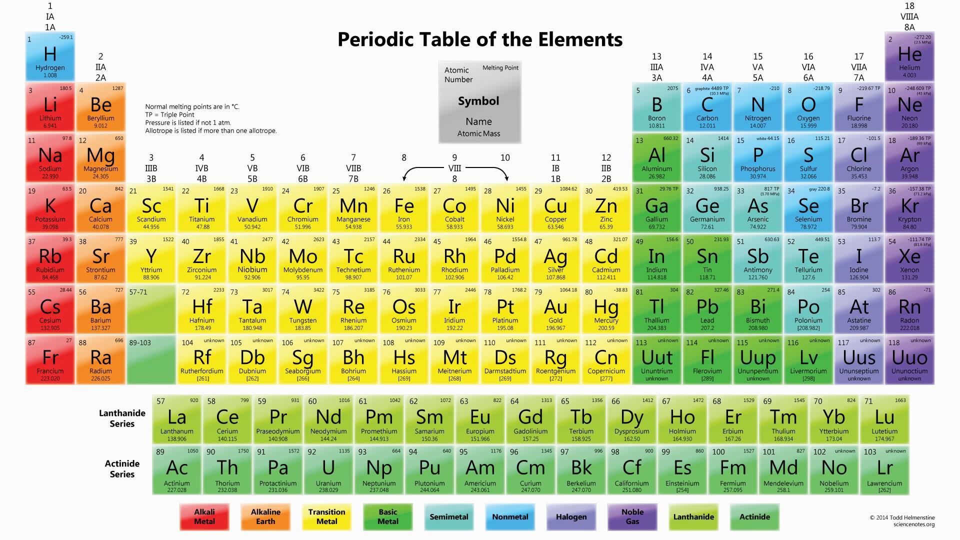 periodic-table-wallpaper9