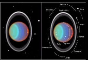 Urano-lune