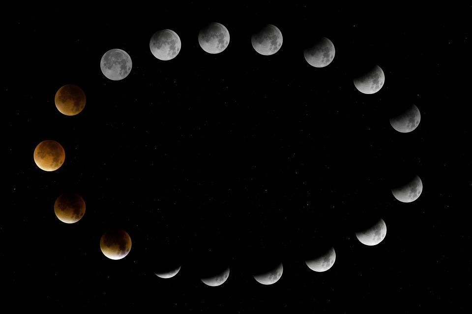 Calendario Durata Giorno Notte.Fasi Lunari Interpretare La Luna E I Suoi Influssi Su